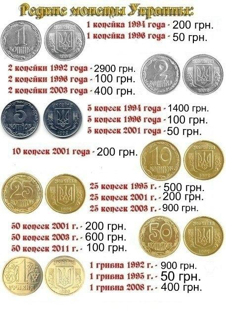 стебенева ценные украинские монеты полный список с фото своей